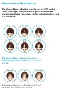 Womens Savin Scale for Hair Loss